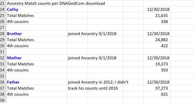 ancestrymatchcounts