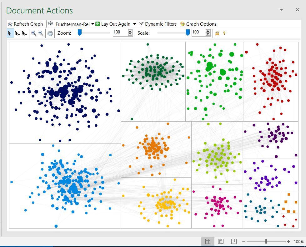 dad_ancestrymatch_clustering_majorgroups